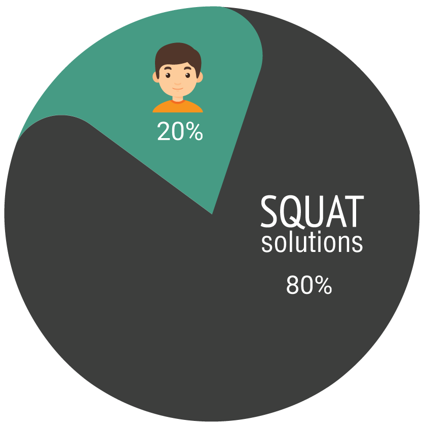 squat-solution-sortie-indivision-camembert2 Riscatto di parti indivise
